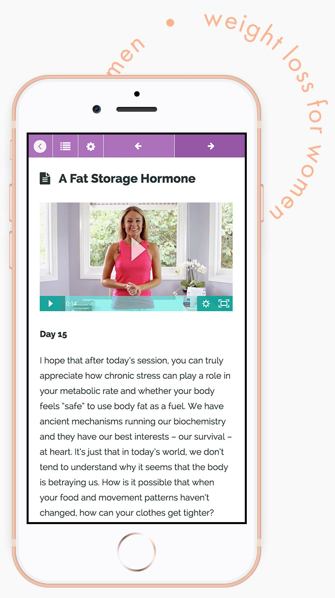 Weight Loss for Women - Dr Libby's Weight Loss Course